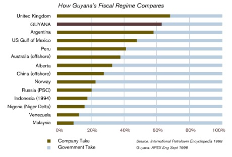 fiscal_graph1